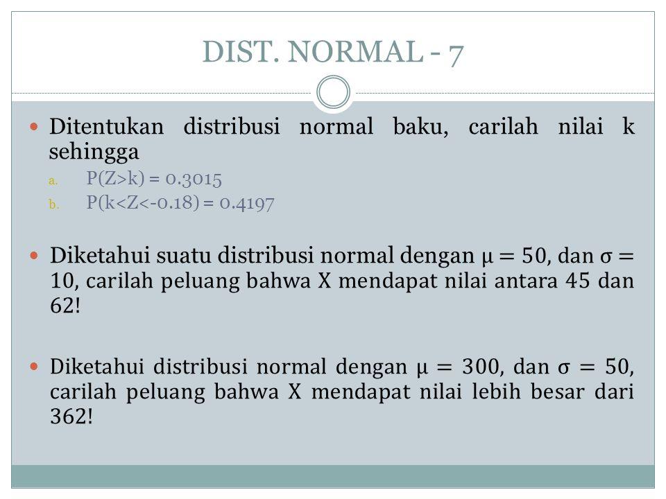 DIST. NORMAL - 7 Ditentukan distribusi normal baku, carilah nilai k sehingga. P(Z>k) = 0.3015. P(k<Z<-0.18) = 0.4197.