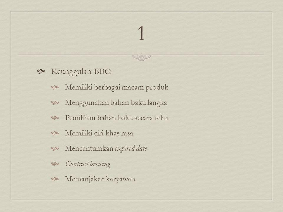 1 Keunggulan BBC: Memiliki berbagai macam produk