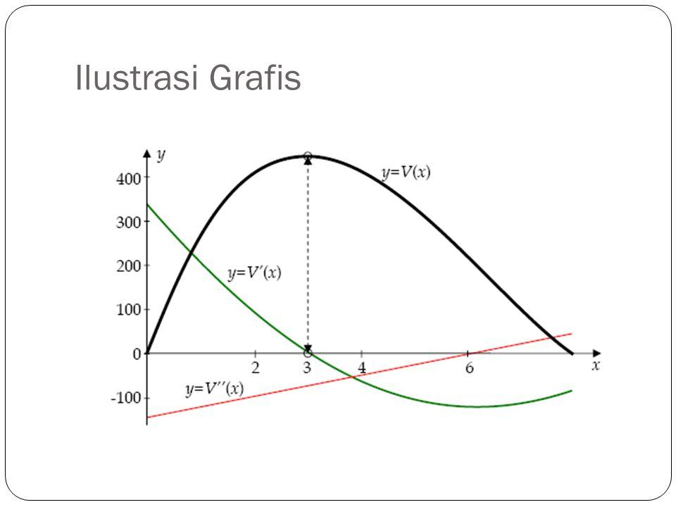 Ilustrasi Grafis