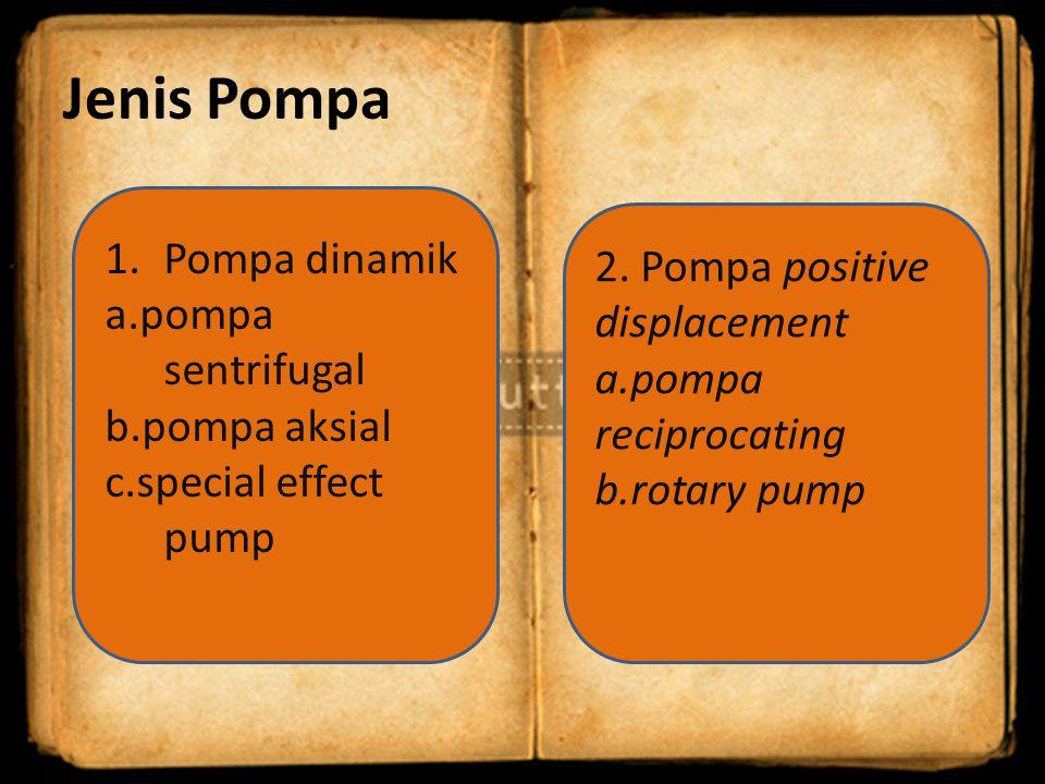 Jenis Pompa Pompa dinamik 2. Pompa positive displacement