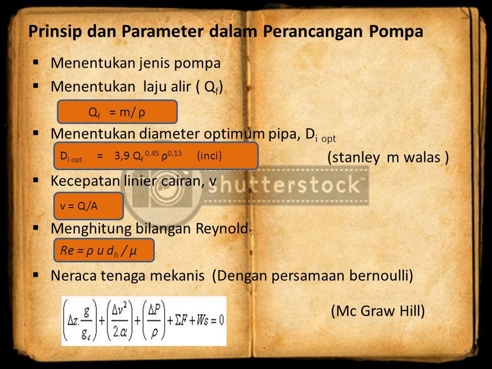 Prinsip dan Parameter dalam Perancangan Pompa