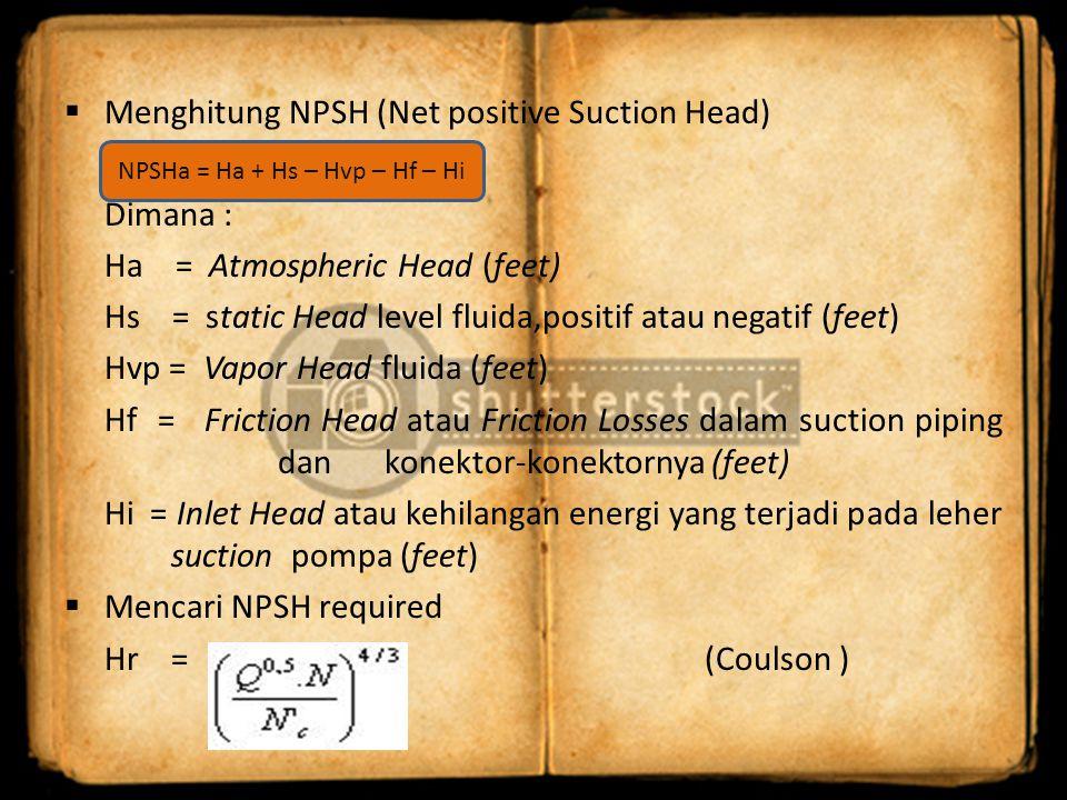 NPSHa = Ha + Hs – Hvp – Hf – Hi