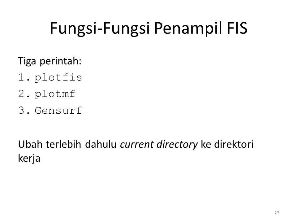 Fungsi-Fungsi Penampil FIS