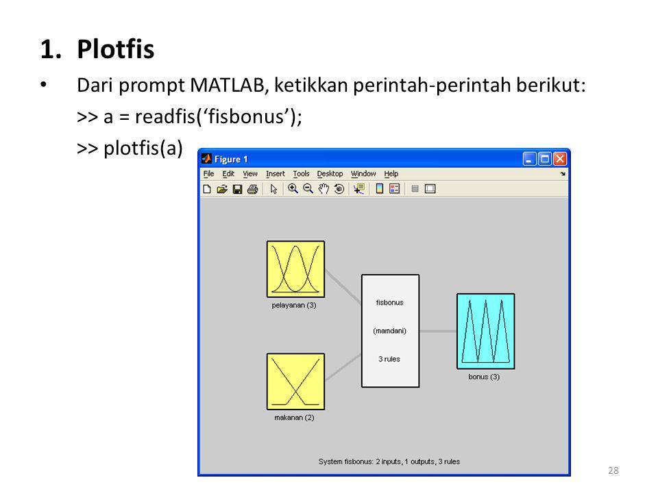 Plotfis Dari prompt MATLAB, ketikkan perintah-perintah berikut:
