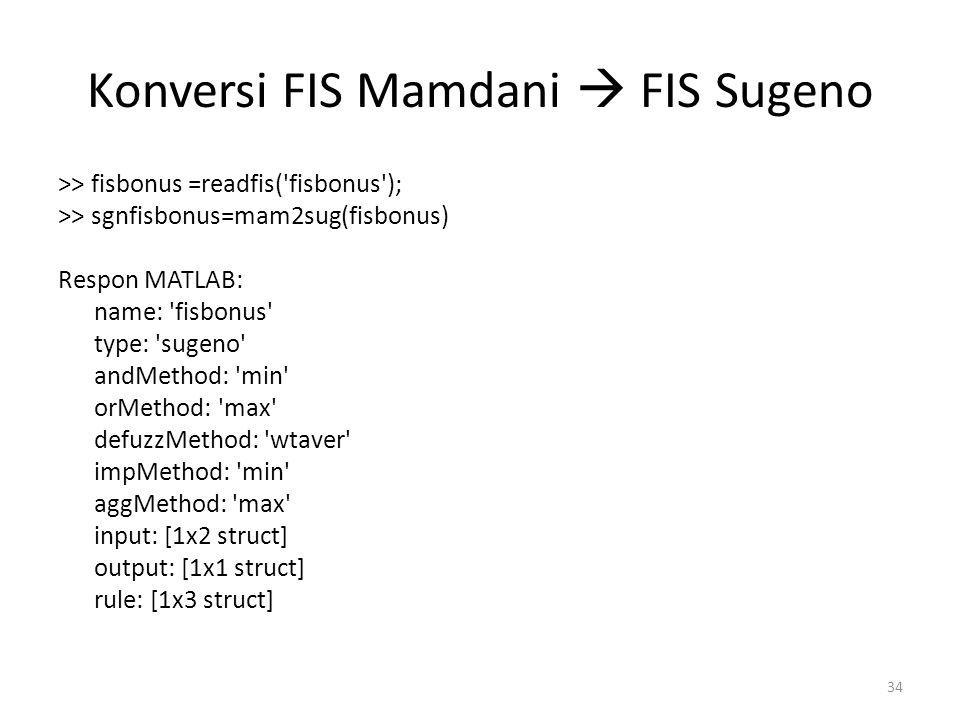 Konversi FIS Mamdani  FIS Sugeno