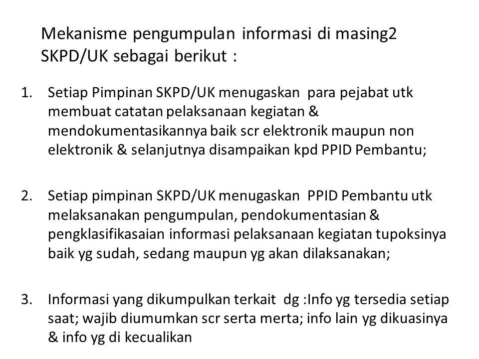 Mekanisme pengumpulan informasi di masing2 SKPD/UK sebagai berikut :