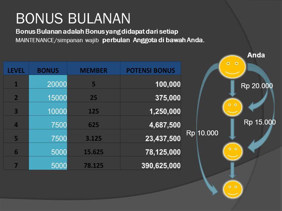 BONUS BULANAN Bonus Bulanan adalah Bonus yang didapat dari setiap MAINTENANCE/simpanan wajib perbulan Anggota di bawah Anda.