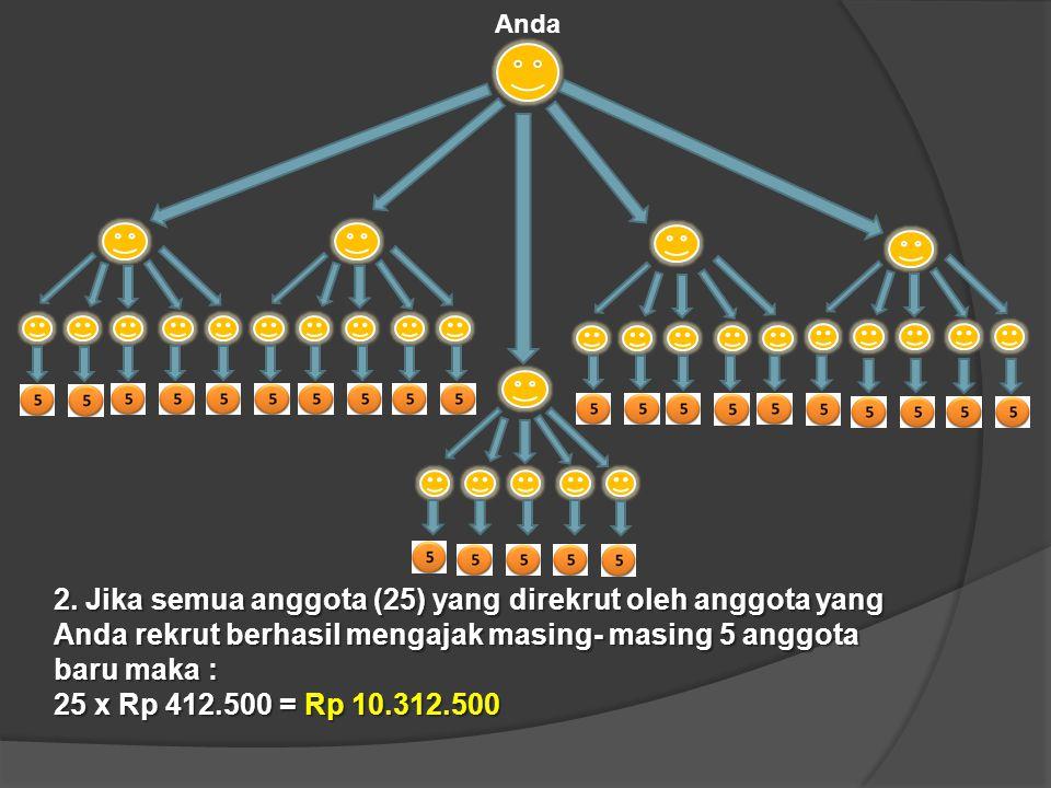 Anda 2. Jika semua anggota (25) yang direkrut oleh anggota yang Anda rekrut berhasil mengajak masing- masing 5 anggota baru maka :