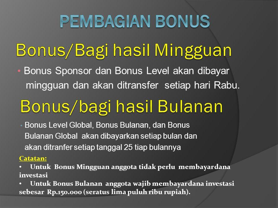 Bonus/Bagi hasil Mingguan