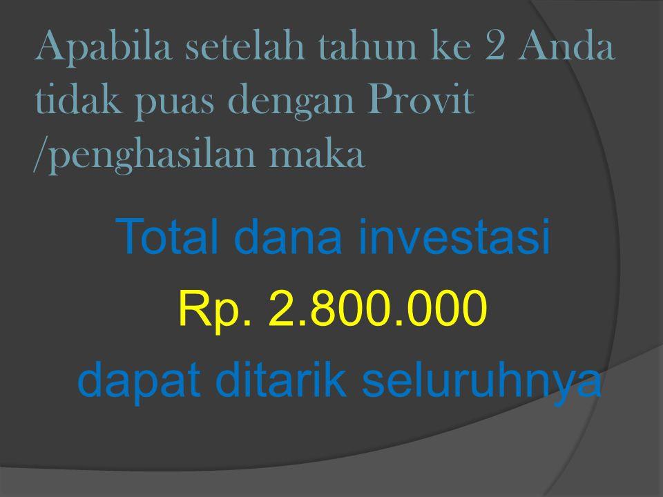 Total dana investasi Rp. 2.800.000 dapat ditarik seluruhnya
