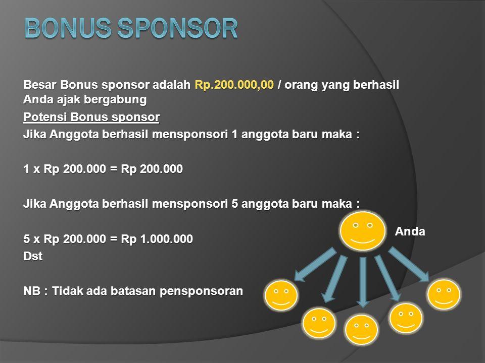 BONUS SPONSOR Besar Bonus sponsor adalah Rp.200.000,00 / orang yang berhasil Anda ajak bergabung. Potensi Bonus sponsor.