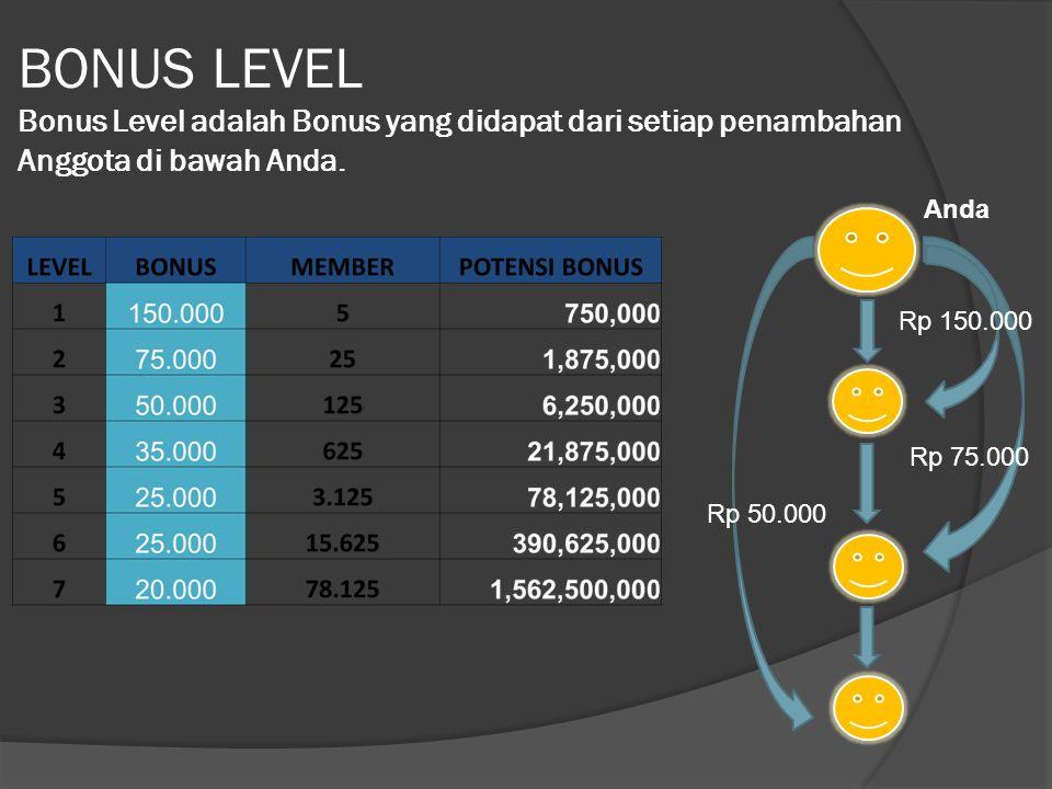 BONUS LEVEL Bonus Level adalah Bonus yang didapat dari setiap penambahan Anggota di bawah Anda.
