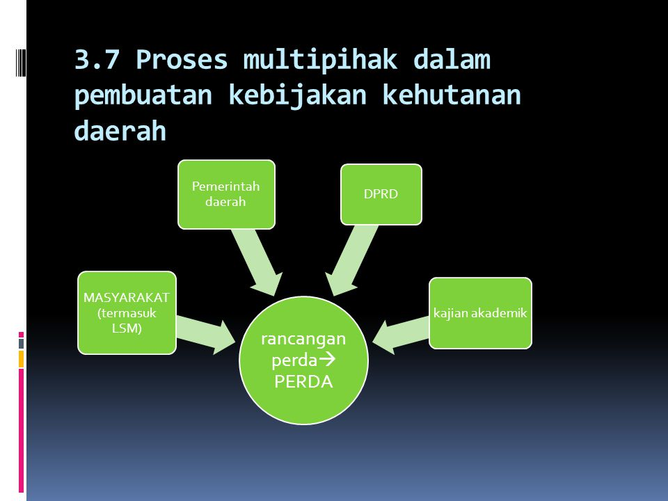 3.7 Proses multipihak dalam pembuatan kebijakan kehutanan daerah