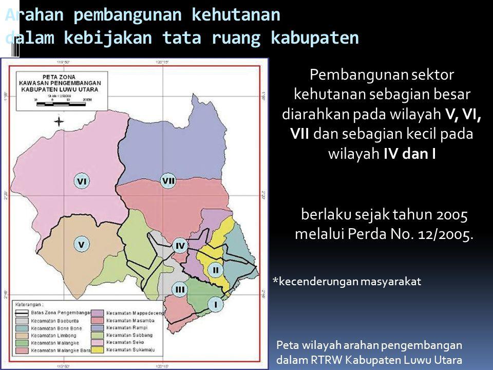 Arahan pembangunan kehutanan dalam kebijakan tata ruang kabupaten