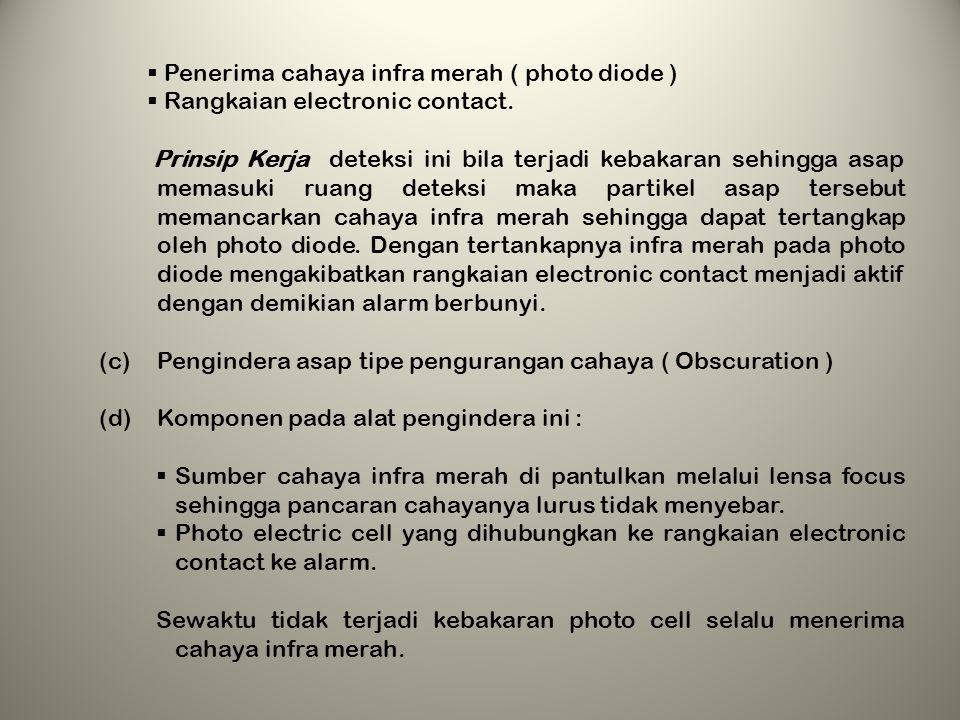 Penerima cahaya infra merah ( photo diode )