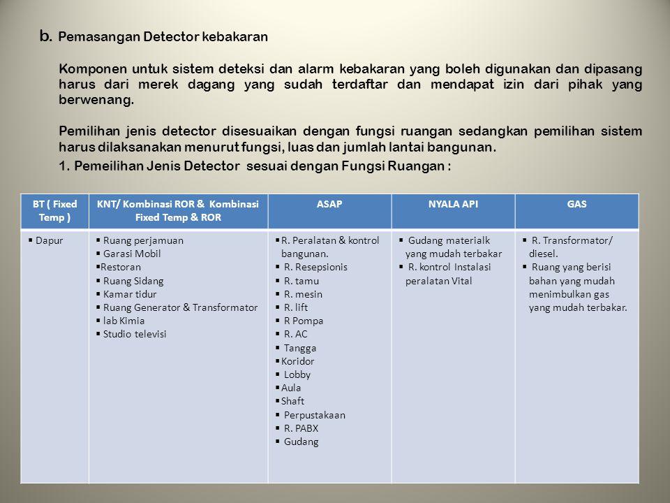 KNT/ Kombinasi ROR & Kombinasi Fixed Temp & ROR