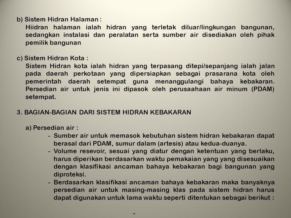 b) Sistem Hidran Halaman :