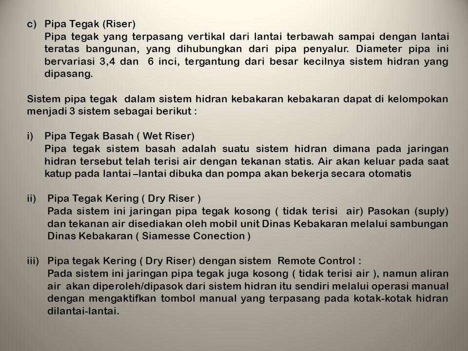 Pipa Tegak (Riser)
