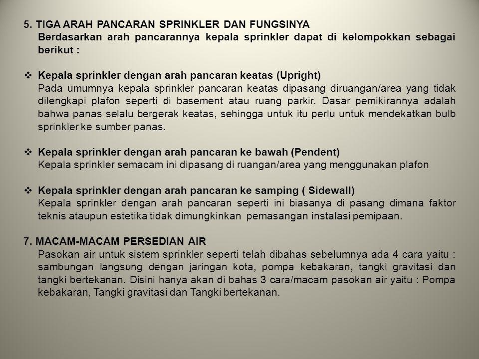 5. TIGA ARAH PANCARAN SPRINKLER DAN FUNGSINYA