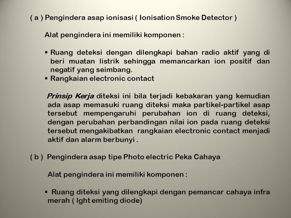 ( a ) Pengindera asap ionisasi ( Ionisation Smoke Detector )