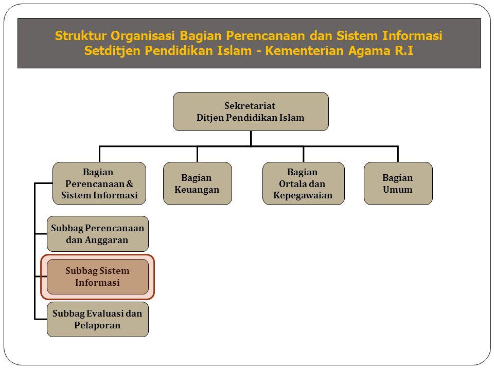 Struktur Organisasi Bagian Perencanaan dan Sistem Informasi