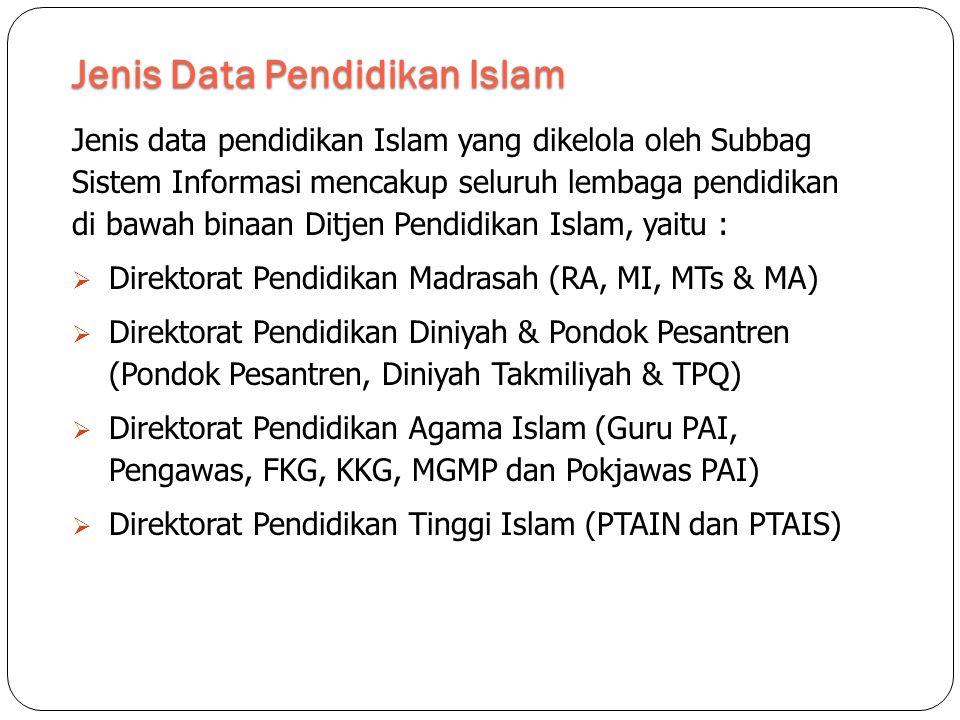 Jenis Data Pendidikan Islam