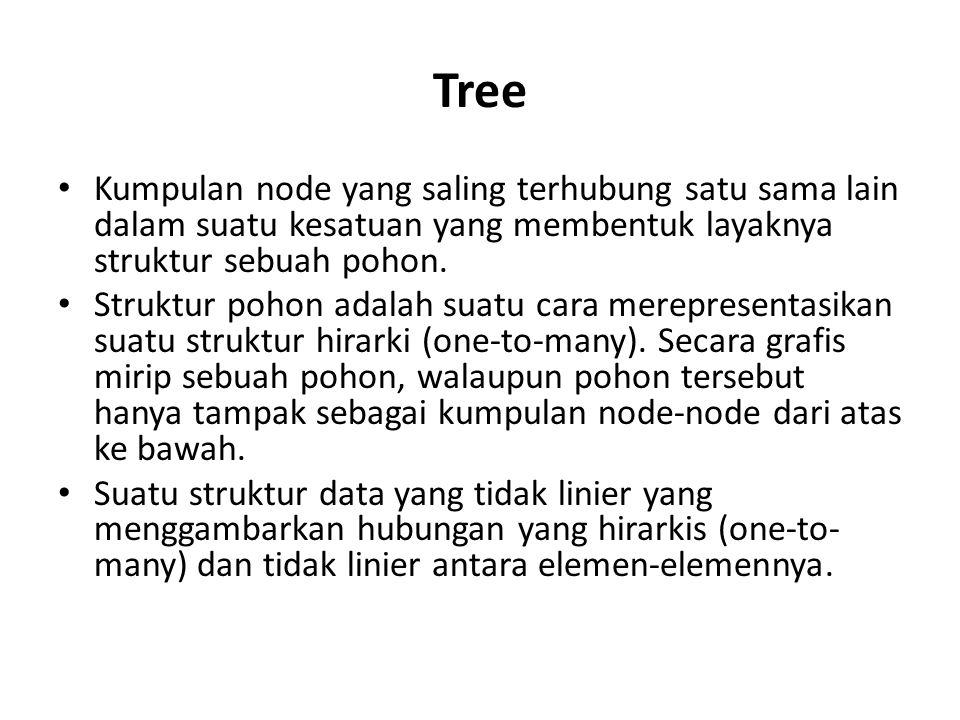 Tree Kumpulan node yang saling terhubung satu sama lain dalam suatu kesatuan yang membentuk layaknya struktur sebuah pohon.