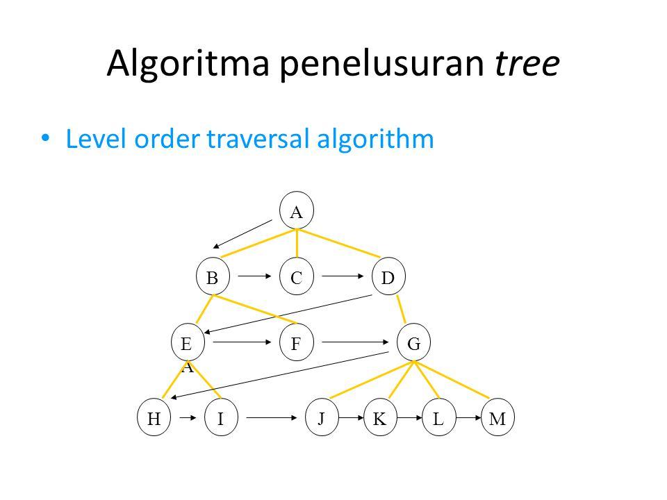 Algoritma penelusuran tree