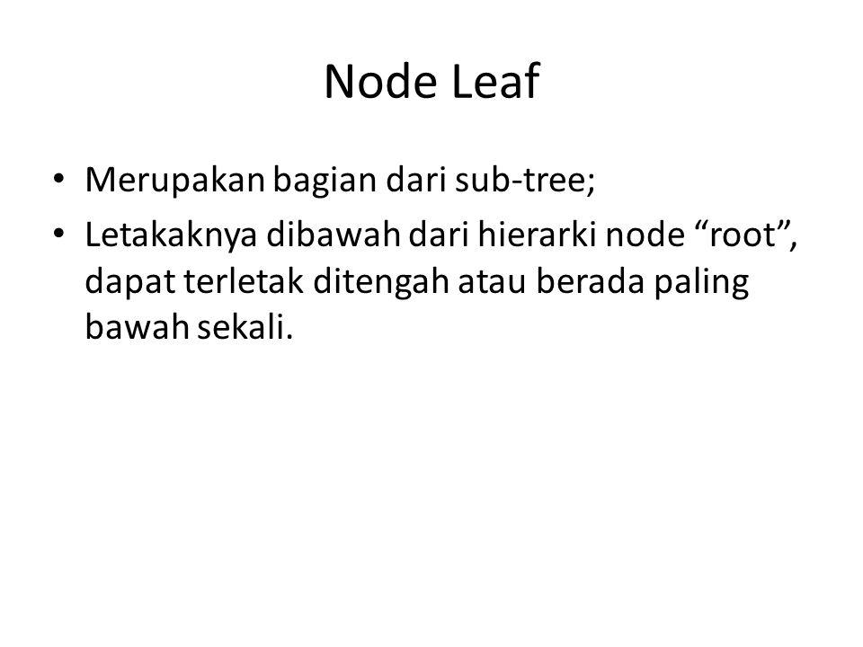 Node Leaf Merupakan bagian dari sub-tree;