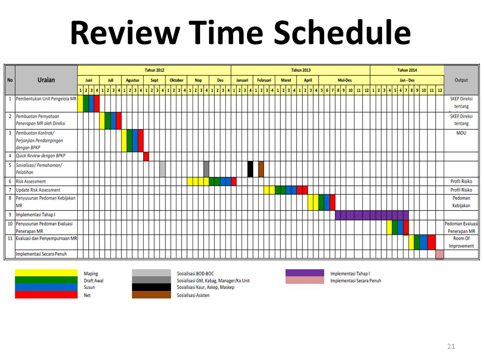 Review Time Schedule