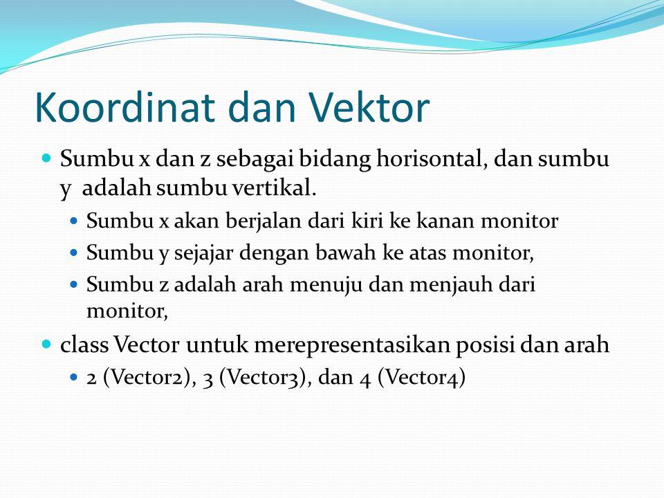 Koordinat dan Vektor Sumbu x dan z sebagai bidang horisontal, dan sumbu y adalah sumbu vertikal. Sumbu x akan berjalan dari kiri ke kanan monitor.