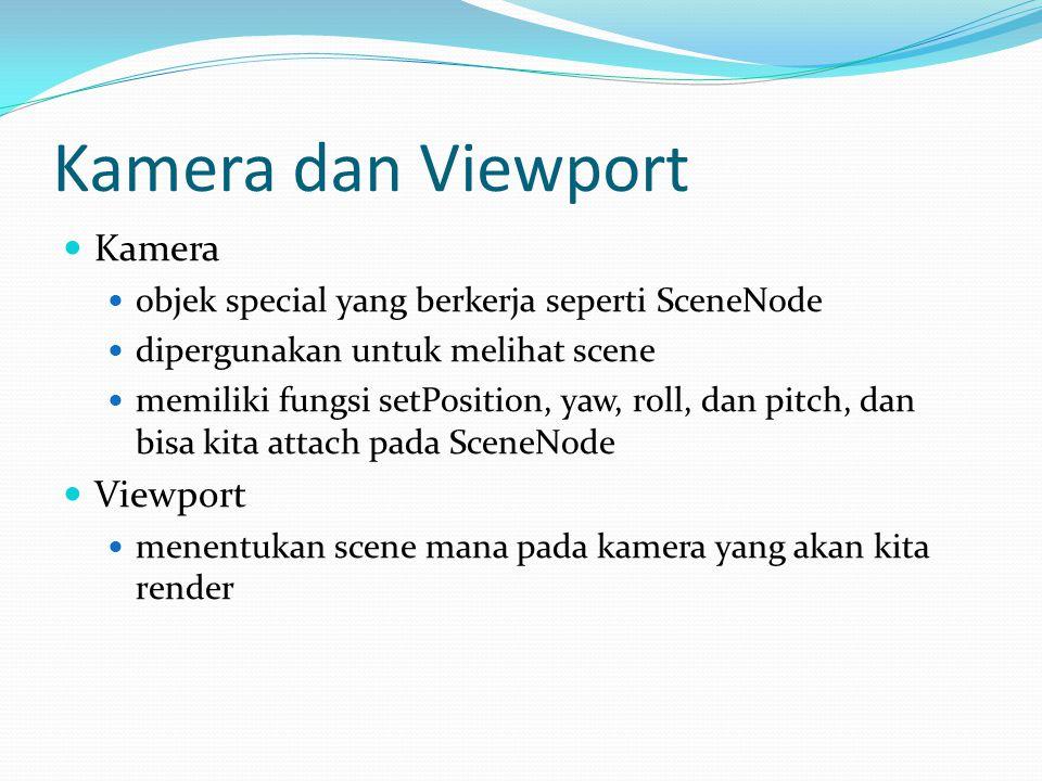 Kamera dan Viewport Kamera Viewport
