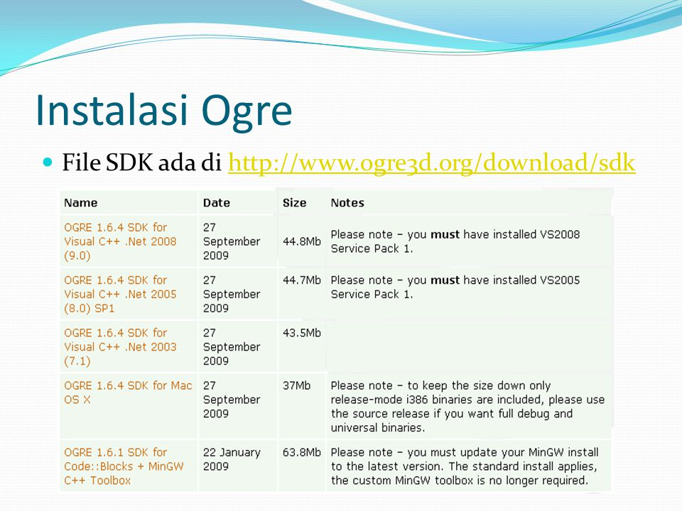 Instalasi Ogre File SDK ada di http://www.ogre3d.org/download/sdk