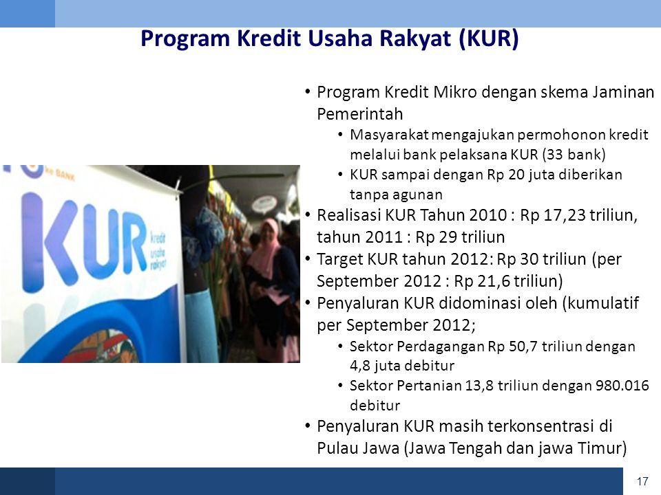 Program Kredit Usaha Rakyat (KUR)