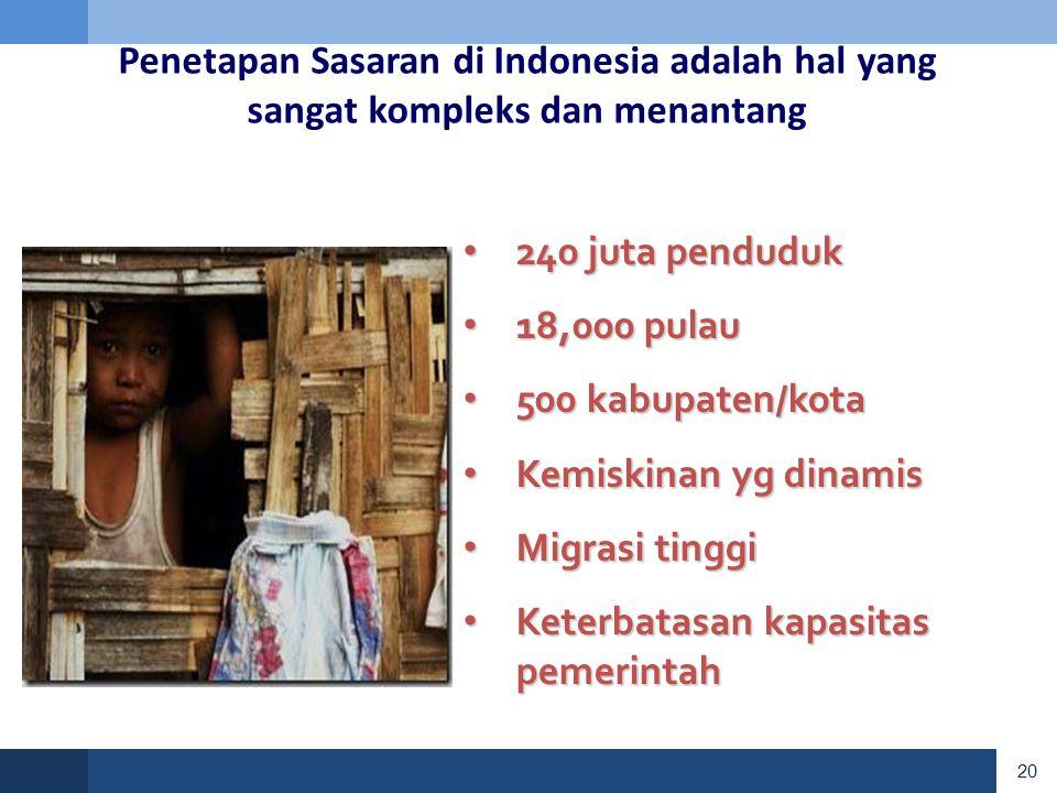 Penetapan Sasaran di Indonesia adalah hal yang sangat kompleks dan menantang