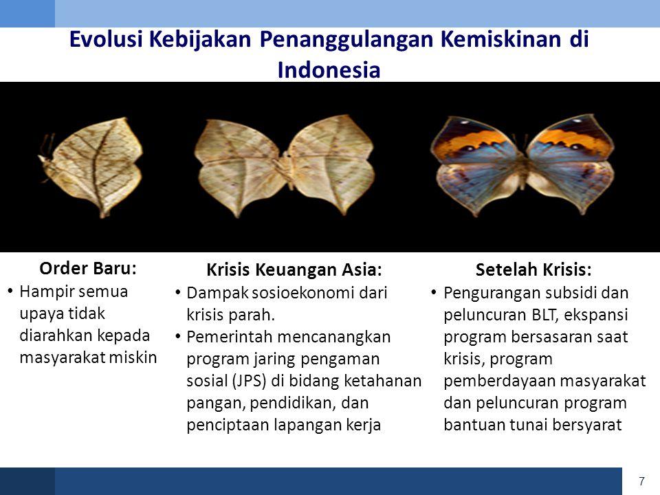 Evolusi Kebijakan Penanggulangan Kemiskinan di Indonesia