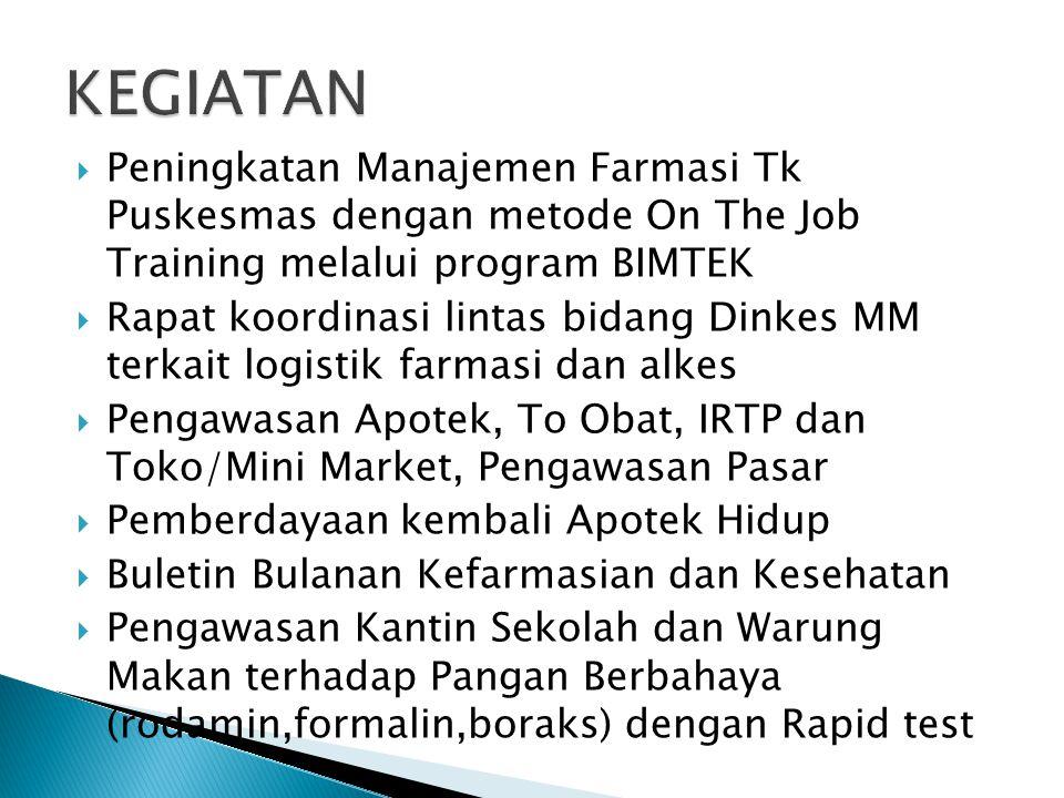KEGIATAN Peningkatan Manajemen Farmasi Tk Puskesmas dengan metode On The Job Training melalui program BIMTEK.