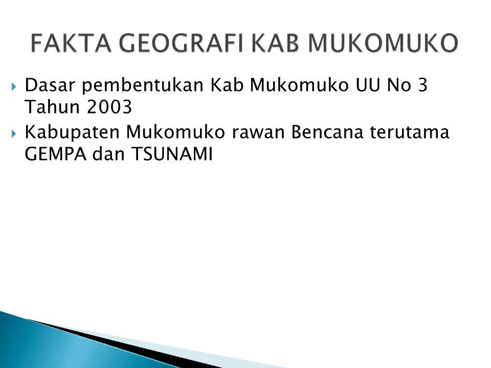 FAKTA GEOGRAFI KAB MUKOMUKO