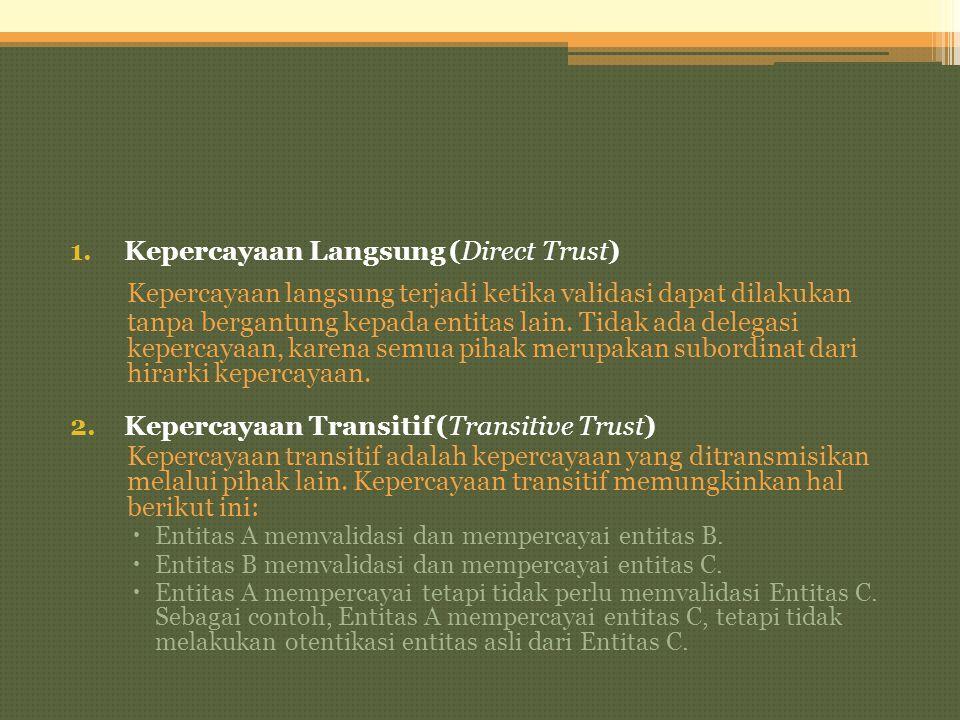 Kepercayaan Langsung (Direct Trust)
