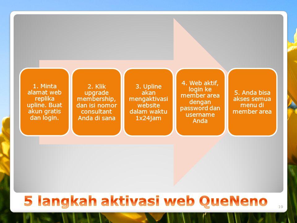 5 langkah aktivasi web QueNeno