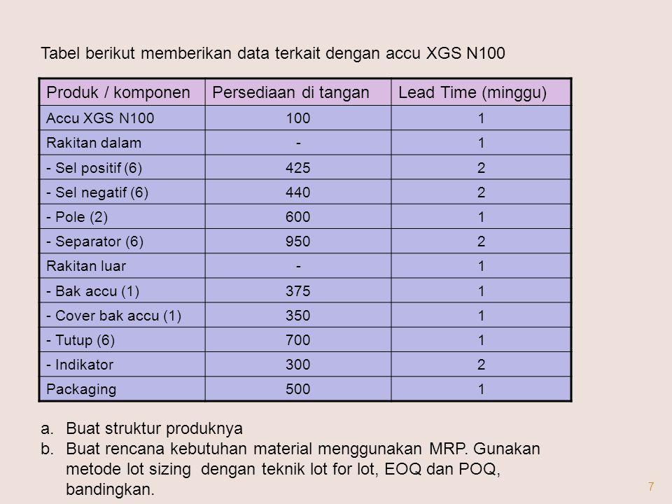 Tabel berikut memberikan data terkait dengan accu XGS N100