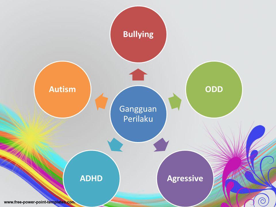 Gangguan Perilaku Bullying ODD Agressive ADHD Autism