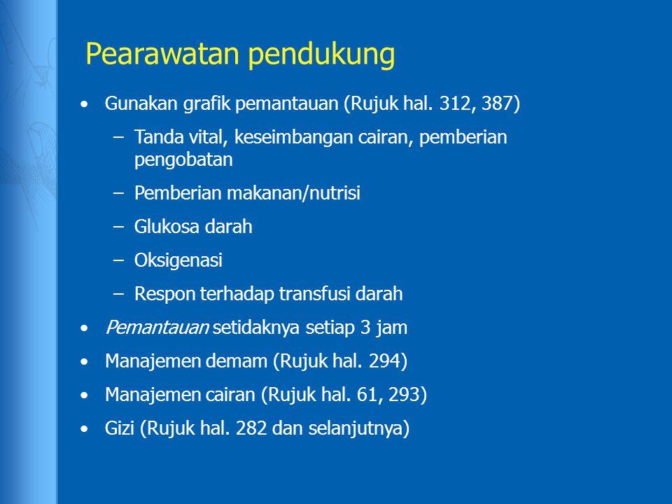 Pearawatan pendukung Gunakan grafik pemantauan (Rujuk hal. 312, 387)