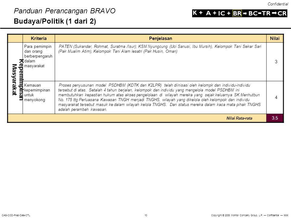 Panduan Perancangan BRAVO Budaya/Politik (1 dari 2)