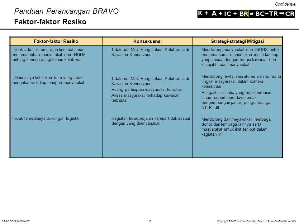Panduan Perancangan BRAVO Faktor-faktor Resiko
