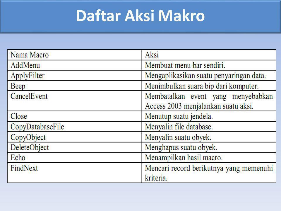 Daftar Aksi Makro