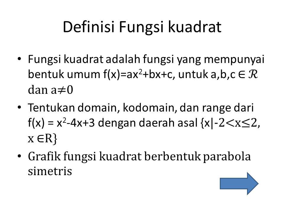 Definisi Fungsi kuadrat