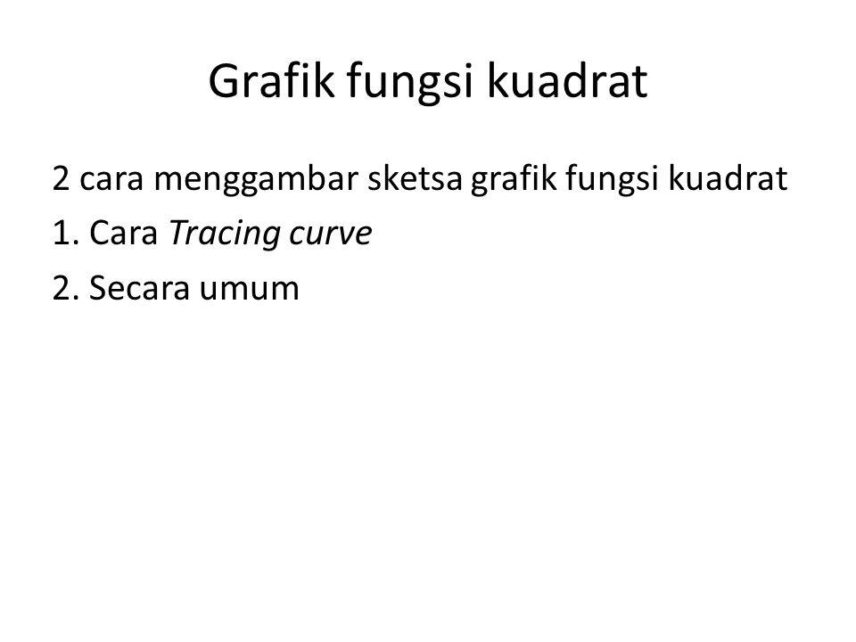 Grafik fungsi kuadrat 2 cara menggambar sketsa grafik fungsi kuadrat 1.