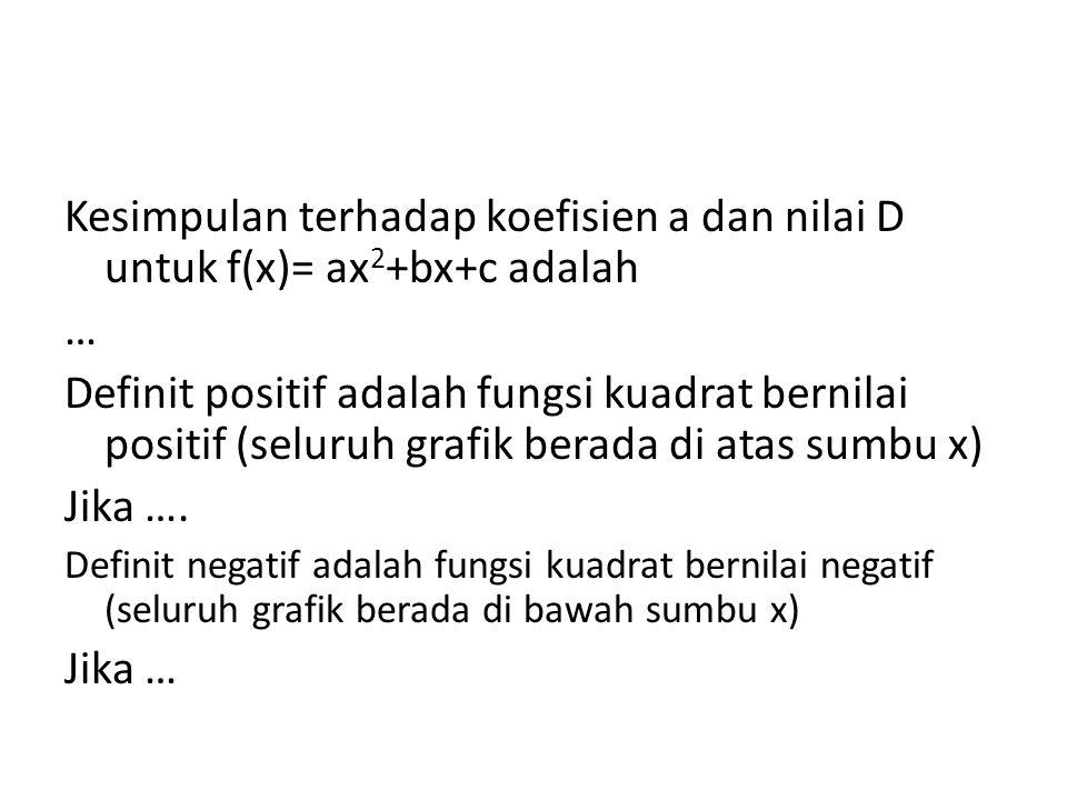 Kesimpulan terhadap koefisien a dan nilai D untuk f(x)= ax2+bx+c adalah