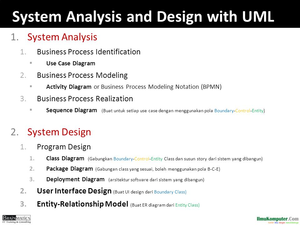 System Analysis and Design with UML